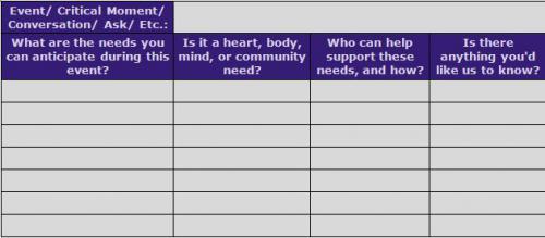 Wellness center business plan template list of health care.